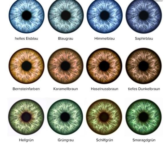DAS sagt die Augenfarbe über deine Persönlichkeit aus! Bei